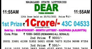 Nagaland Lottery Result Morning 21 January 2021