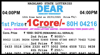 Nagaland State Lottery Result Today 4:00 PM